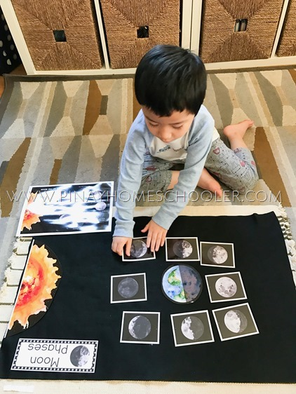 Recreating the Moon Phases Diagram