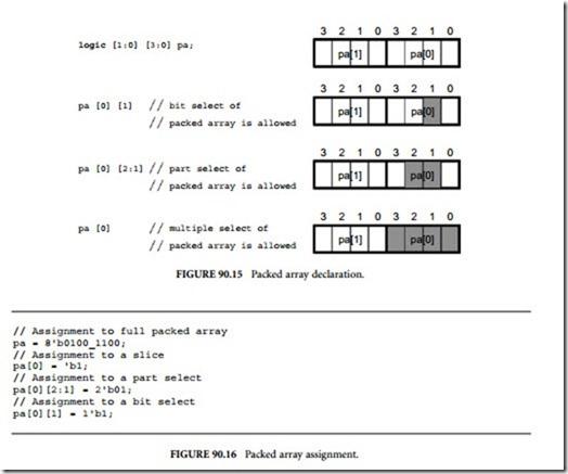 verilog array work example