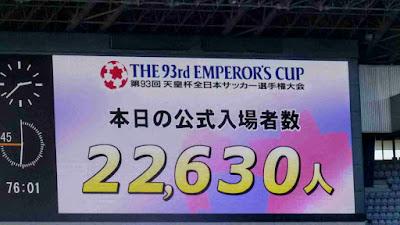 本日の入場者数 22,630人