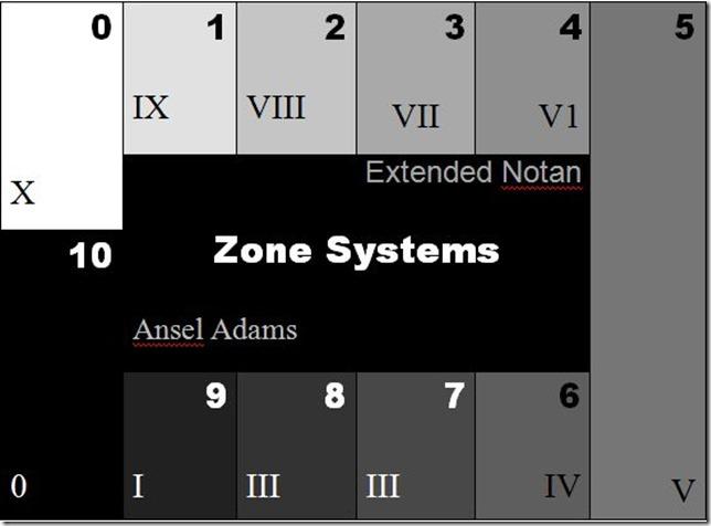 My Extended Notan Field Gague
