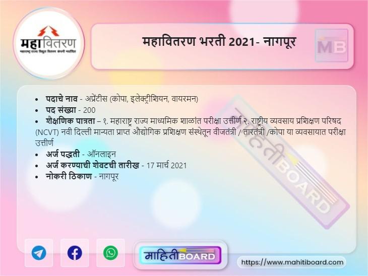 Mahavitaran Recruitment 2021 - Nagpur