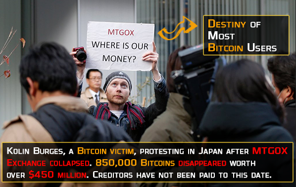 bitcoin victims end up signing petitions