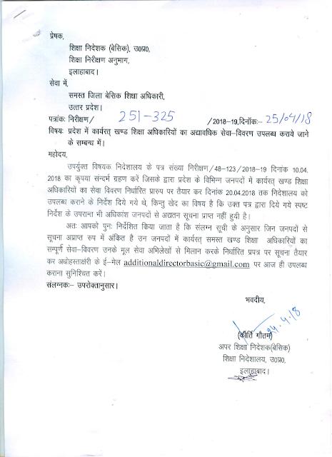 प्रदेश में कार्यरत खंड शिक्षा अधिकारियों का अद्यावधिक सेवा विवरण उपलब्ध कराए जाने के संबंध में समस्त जिला बेसिक शिक्षा अधिकारियों को आदेश जारी