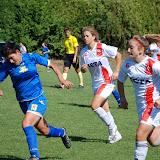 Cupa Iasului European la Fotbal Feminin 2012