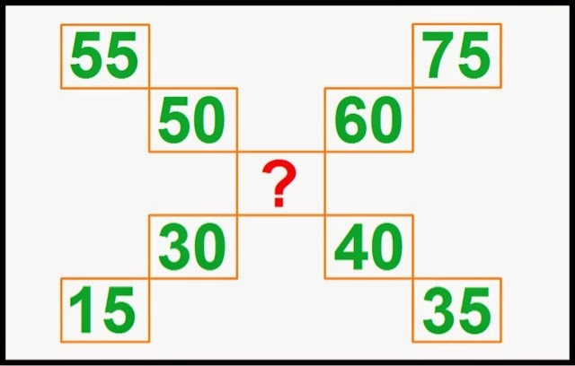 Whatsapp Math Puzzle.... Whatsapp cool Puzzle... - WhatsApp Text ...