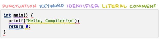 Intro compiler lexer