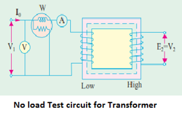 no-load-test-on-transformer