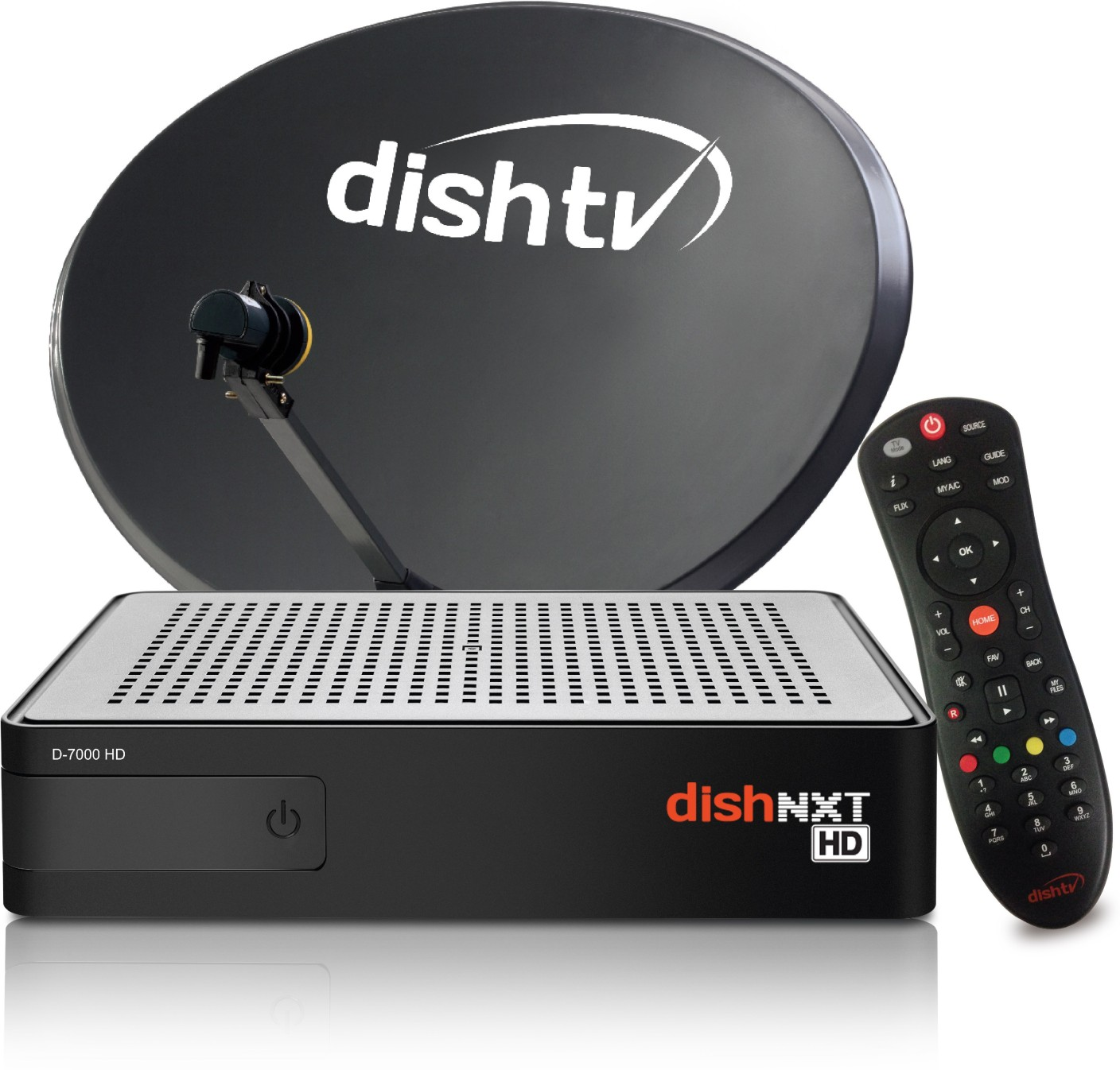 DAILY PUBLISHER to Get Latest Updates of DTH, TV Channels and