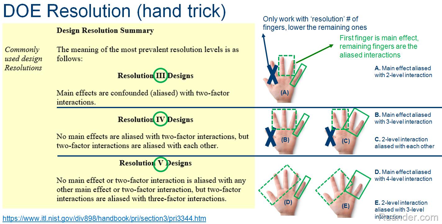 [DOE_hand_trick%5B55%5D]