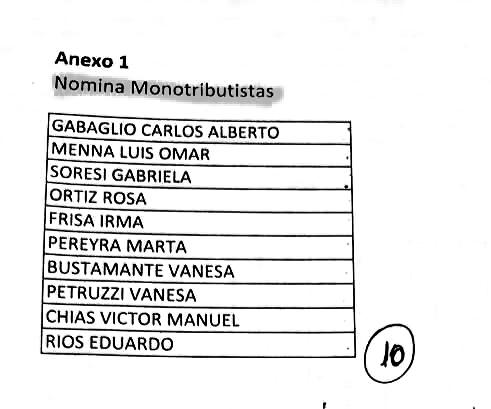 Nomina Monotributistas Monte Maíz Municipalidad