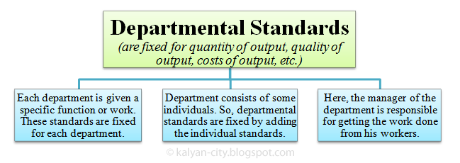 Departmental standards