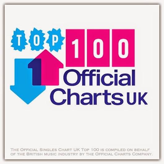 top 100 dance tracks uk