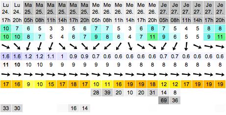 Vers l'estuaire de la Loire (Pornichet/LaBaule, St Brévin...) au fil du temps... - Page 5 Capture%2520d%25E2%2580%2599e%25CC%2581cran%25202013-06-20%2520a%25CC%2580%252023.21.18
