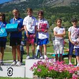 PremiazioniCampionatiItalianiVerrayes