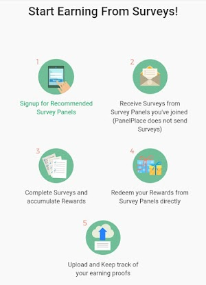 Top survey websites - Earn money /Shopping vouchers by giving opinion