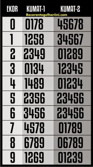 angka main abadi togel