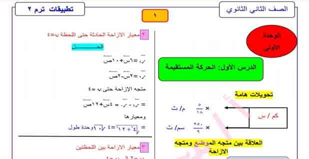 اقوى مراجعه لمادة تطبيقات الرياضيات للصف الثاني الثانوي الترم الثاني 2021 من اعداد الأستاذ محمد ادهم