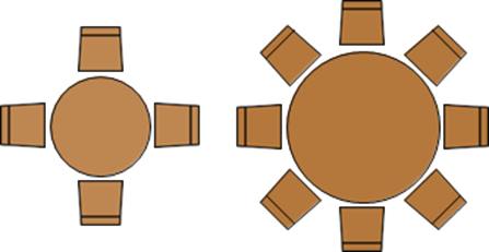 determine the size of a round table