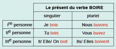 Le Francais Utile 2019