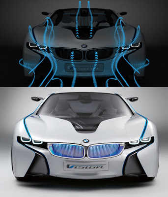 bmw latest model,BMW Cars,Latest Cars,Most Famous Cars,Smooth Design BMW,latest Smooth Design BMW,BMW Efficient Dynamics