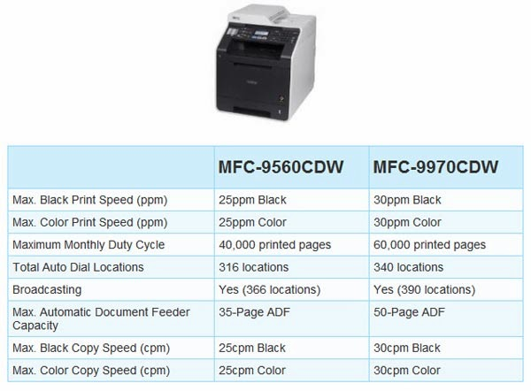 brother mfc 9970cdw vs mfc 9560cdw brother mfc-9970cdw software user's guide brother mfc-9970cdw manual pdf