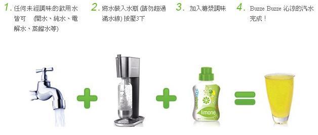 Sodastream氣泡水機 比較 價格 評價 氣泡水機costco