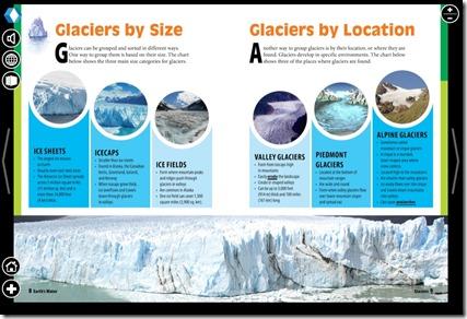 Glaciers Illustrations