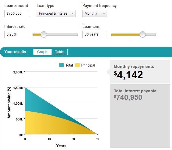 [Repayment+Calculator%5B6%5D]