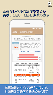 キクタン [All-in-One] TOEIC® Test Score 600+800+990合本版 - náhled