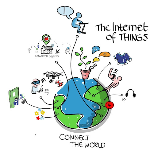 Apakah Internet of Things (IoT) itu?