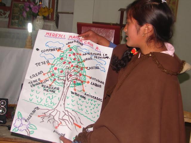 """""""El árbol de la Autoestima"""""""