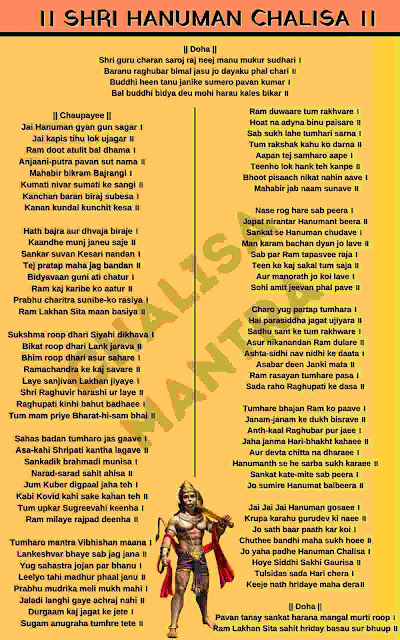 Hanuman Chalisa In English Lyrics Image