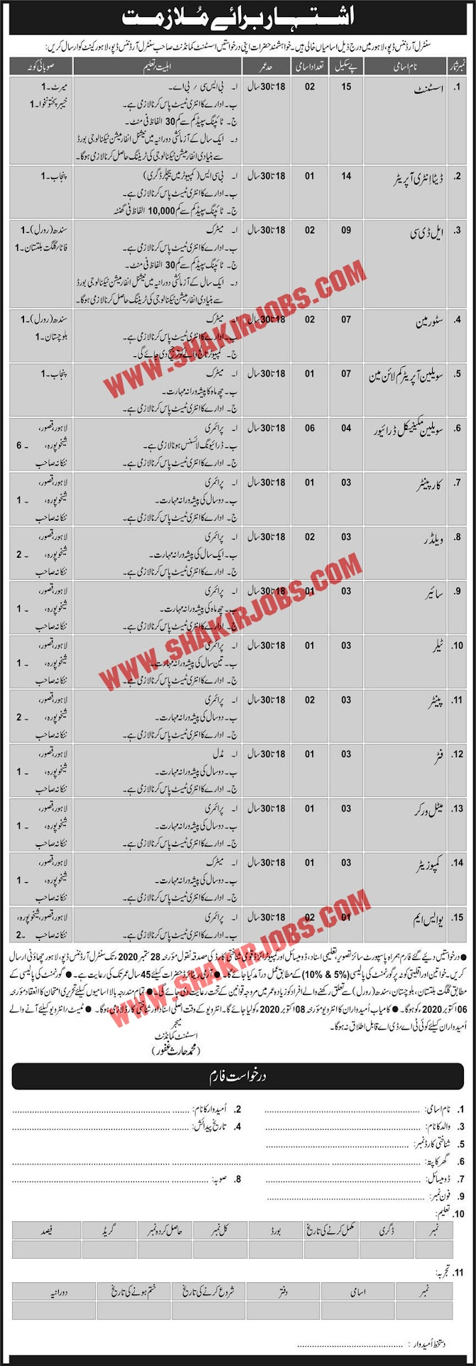 Jobs in Pak Army Central Ordnance Depot COD Jobs September 2020