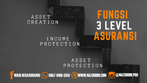 Tiga 3 Fungsi Level Asuransi