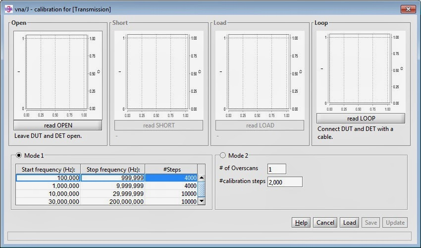 The default calibration is Mode 2 (0.1 - 200