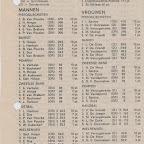 1981 - Krantenknipsels 2.jpg