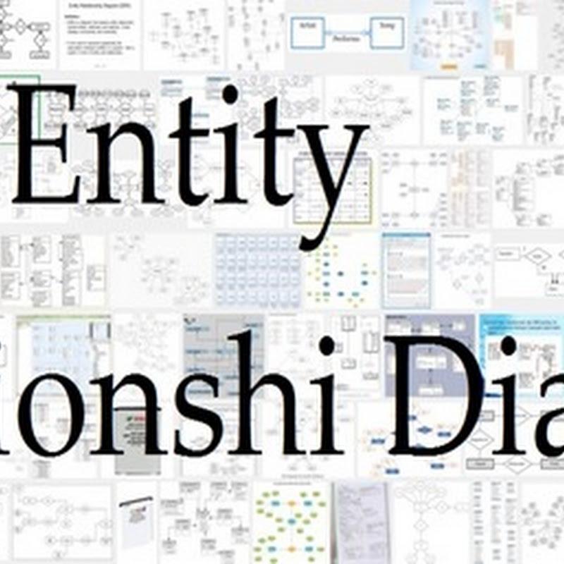Definisi dan Simbol ERD (Entity Relationship Diagram)