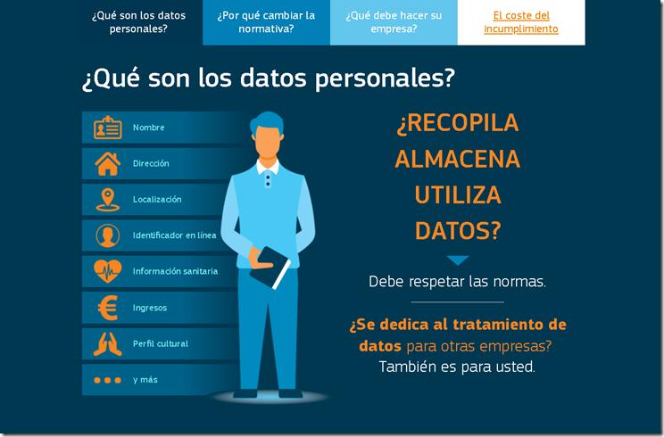 Protección de Datos Alicante  www.somoslopdalicante.com