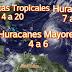 El experto en huracanes Dan Kottlowski de AccuWeather, actualiza su pronóstico para la temporada de huracanes 2020.