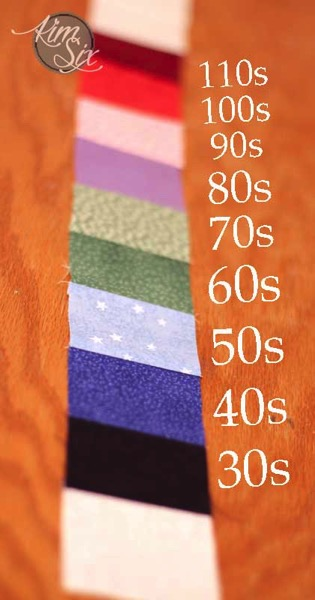 Temperature quilt colors