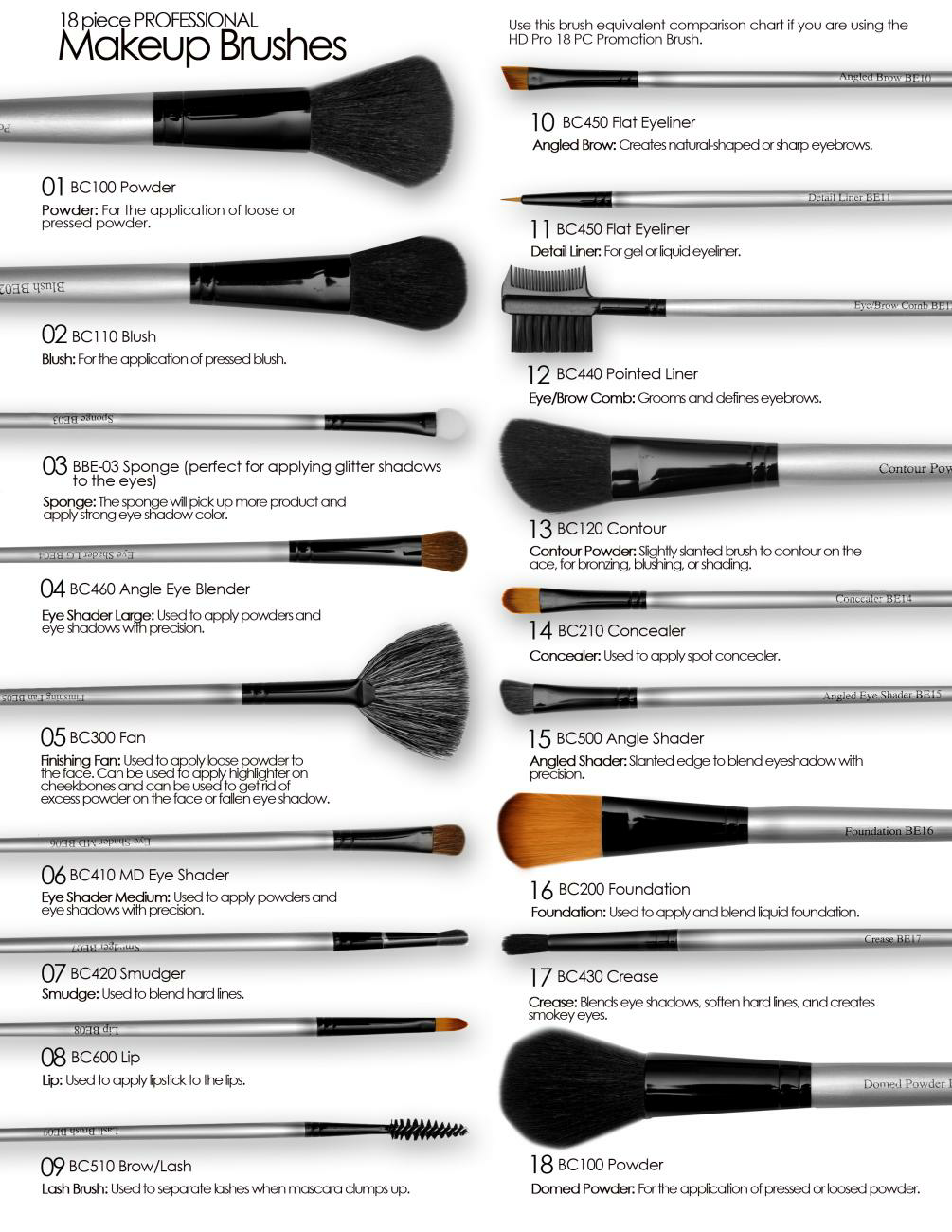 How to use eye brushes for makeup