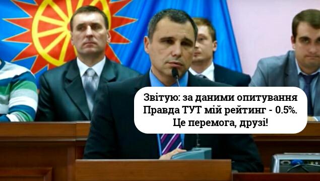 Шушаков та Ільєнко стрімко втрачають позиції