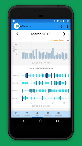eMoods Bipolar Mood Tracker screenshot 3