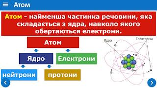 Основні положення МКТ. Молекули. Атоми.