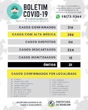 COVID-19: Secretaria de Saúde de Maruim emite novo boletim