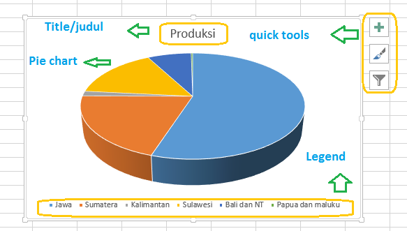 pie chart tutorial excel