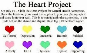 Pixilart - THE HEART PROJECT by ProxyPlaysYT