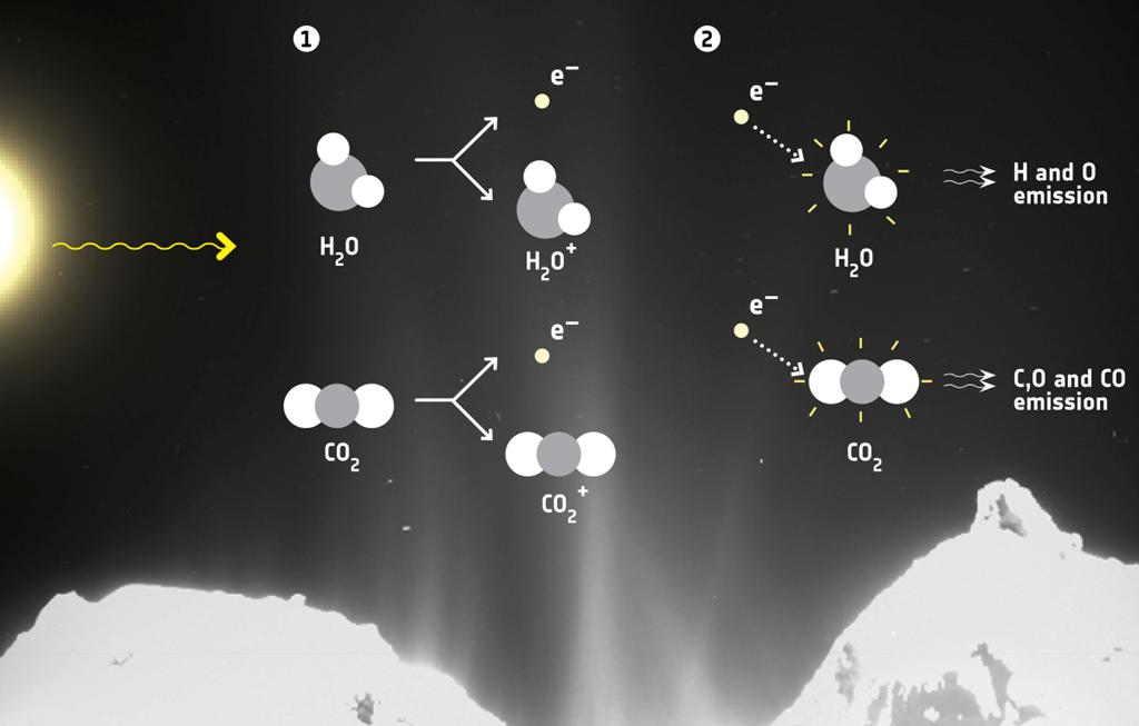 [ftons-solares-ionizam-molculas-produ%5B1%5D]