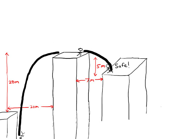 building_jump
