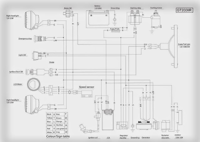 istar panel wiring diagram istar image wiring diagram hammerhead 150 wiring harness diagram hammerhead automotive on istar panel wiring diagram
